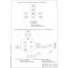 Информационные системы ТО и ТР автомобилей