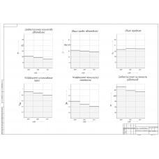 Анализ хозяйственной деятельности Авитек
